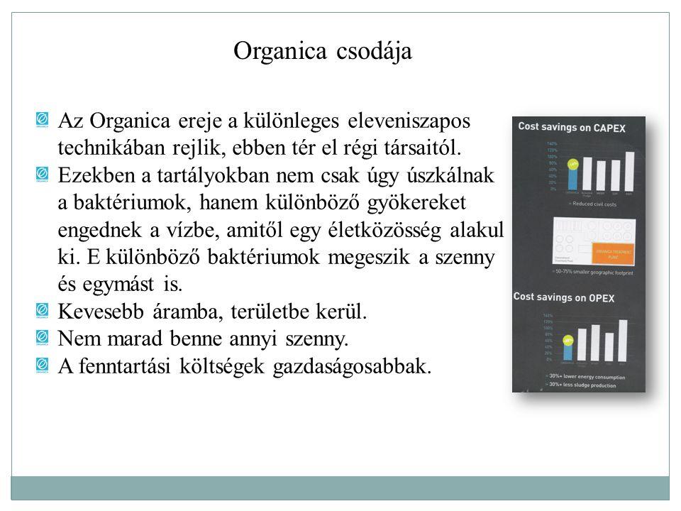 Organica csodája Az Organica ereje a különleges eleveniszapos technikában rejlik, ebben tér el régi társaitól. Ezekben a tartályokban nem csak úgy úsz