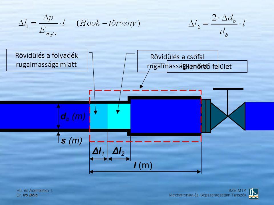 l (m) Δl1Δl1 Δl2Δl2 Rövidülés a folyadék rugalmassága miatt Rövidülés a csőfal rugalmassága miatt d b (m) s (m) Ellenőrző felület Hő- és Áramlástan I.