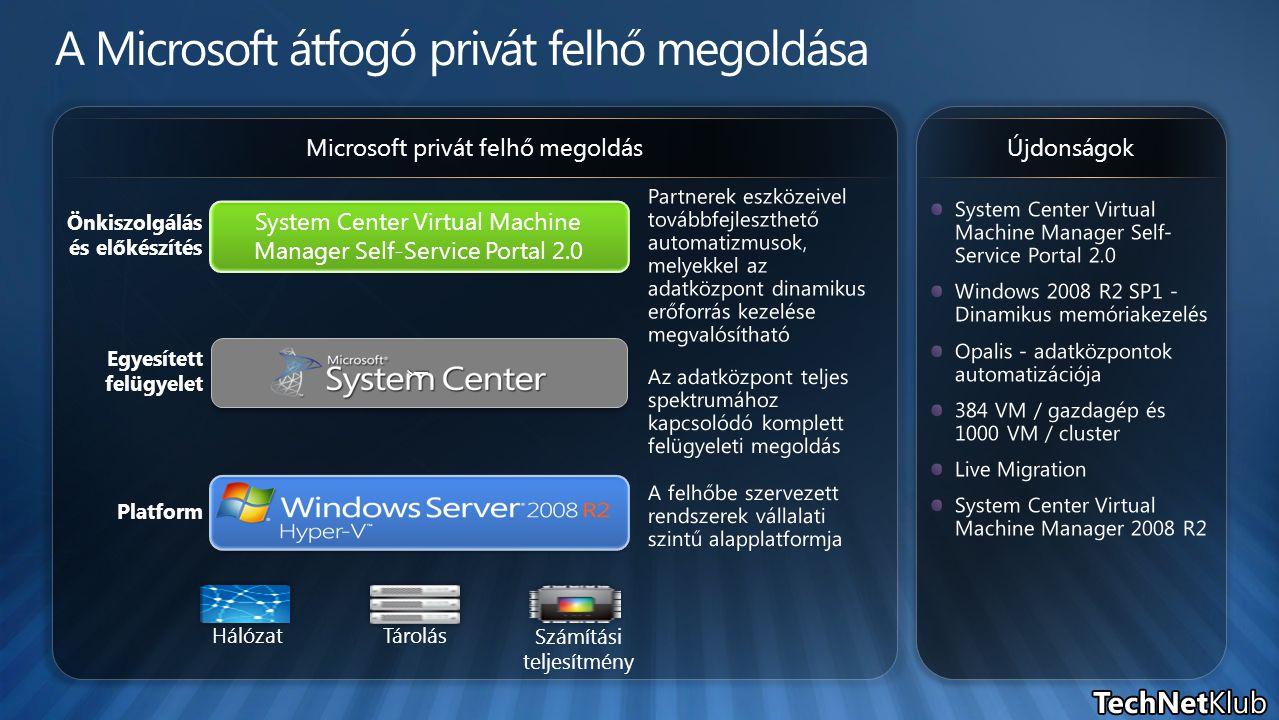 íí System Center Virtual Machine Manager Self-Service Portal 2.0 Önkiszolgálás és előkészítés Egyesített felügyelet Platform Hálózat Tárolás Számítási