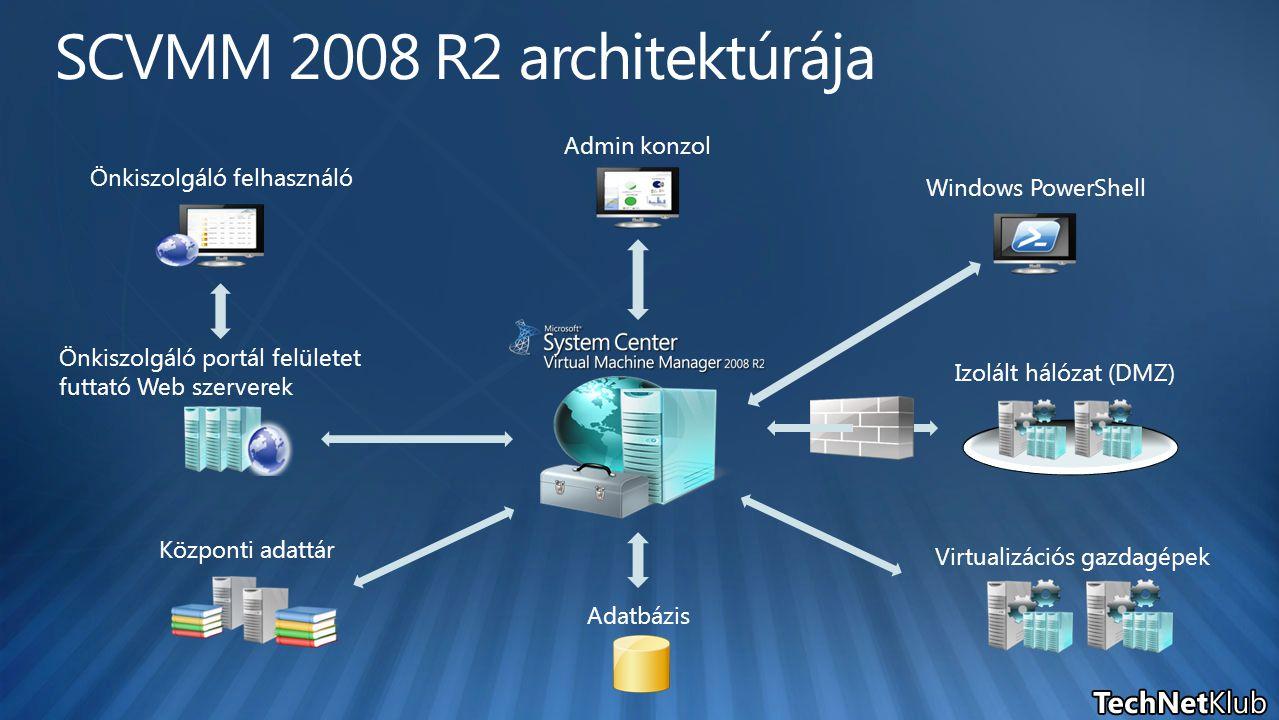 Önkiszolgáló felhasználó Admin konzol Windows PowerShell Virtualizációs gazdagépek Izolált hálózat (DMZ) Központi adattár Önkiszolgáló portál felülete