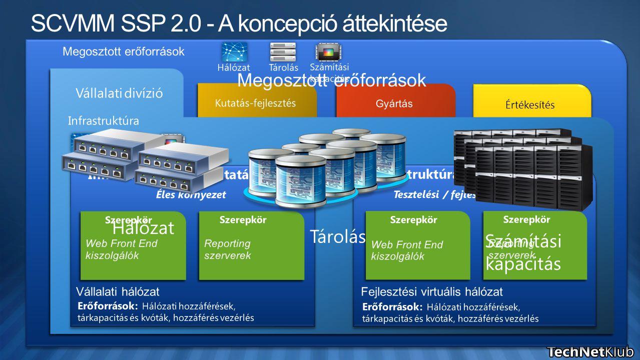 Értékesítés SCVMM SSP 2.0 - A koncepció áttekintése