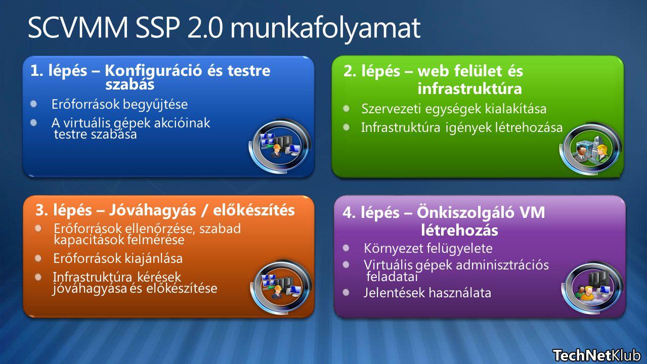 SCVMM SSP 2.0 munkafolyamat