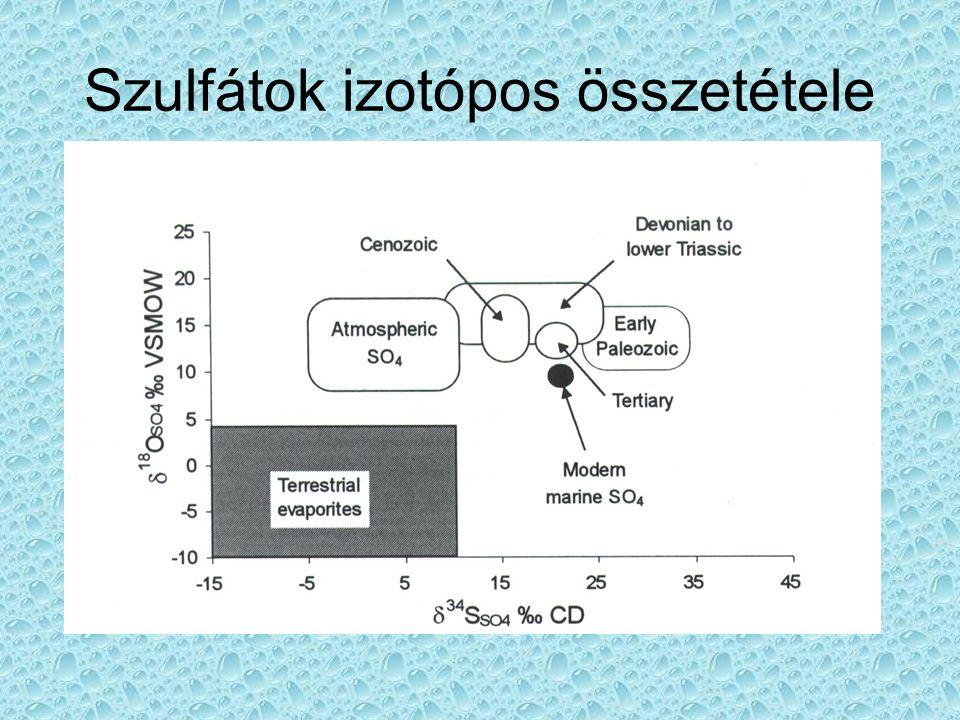 Biológiai közbenjárás (baktériumok, moszatok) Az élőlények mindig a kisebb energiájú kémiai kötéseket bontják szívesebben ( 32 S).