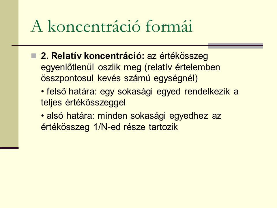 A koncentráció formái 2. Relatív koncentráció: az értékösszeg egyenlőtlenül oszlik meg (relatív értelemben összpontosul kevés számú egységnél) felső h