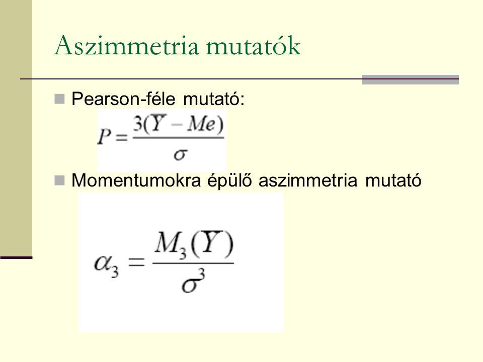 Aszimmetria mutatók Pearson-féle mutató: Momentumokra épülő aszimmetria mutató