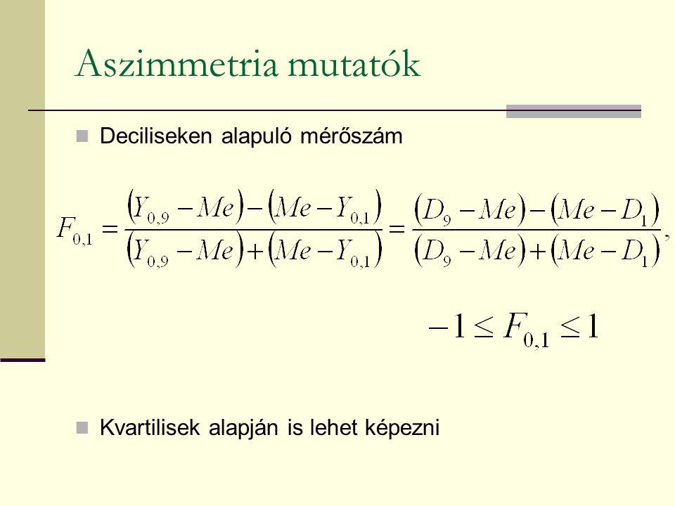 Aszimmetria mutatók Deciliseken alapuló mérőszám Kvartilisek alapján is lehet képezni