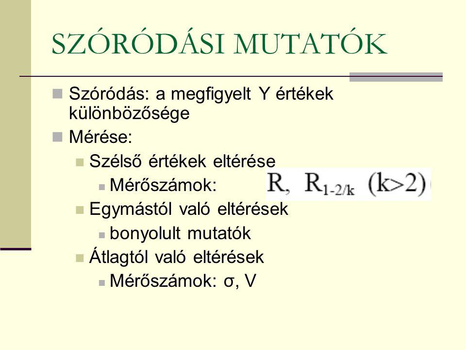 A relatív koncentráció elemzési eszközei 1.Kvantilis eloszlás (pl.