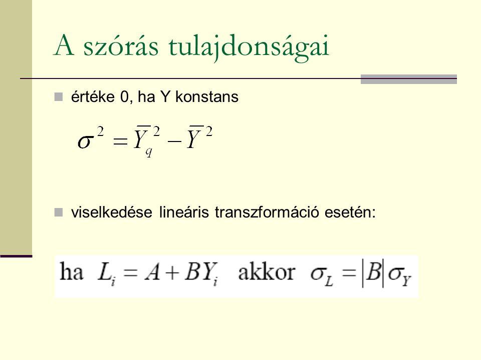 Aszimmetria mutatók Az előző ábra tulajdonságaira építenek: negatív érték: balra elnyúló eloszlás 0: szimmetrikus eloszlás pozitív érték: jobbra elnyúló eloszlás jövedelmek, vagyon nagysága