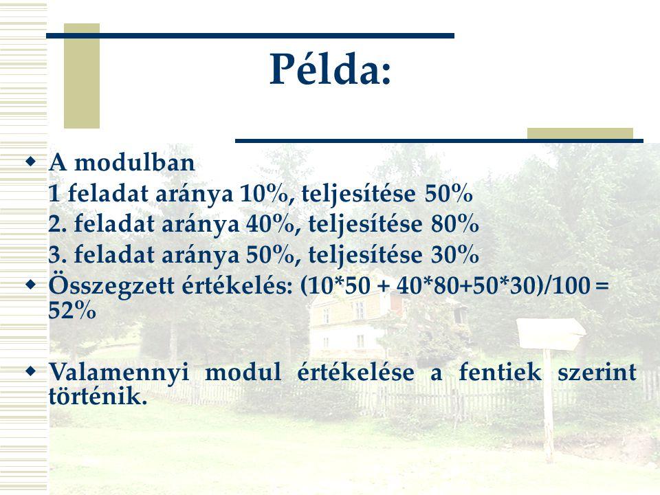 Példa:  A modulban 1 feladat aránya 10%, teljesítése 50% 2. feladat aránya 40%, teljesítése 80% 3. feladat aránya 50%, teljesítése 30%  Összegzett é