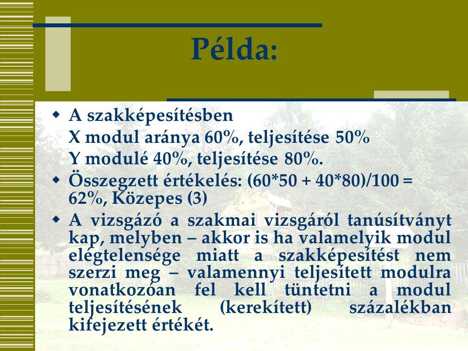 Példa:  A szakképesítésben X modul aránya 60%, teljesítése 50% Y modulé 40%, teljesítése 80%.  Összegzett értékelés: (60*50 + 40*80)/100 = 62%, Köze