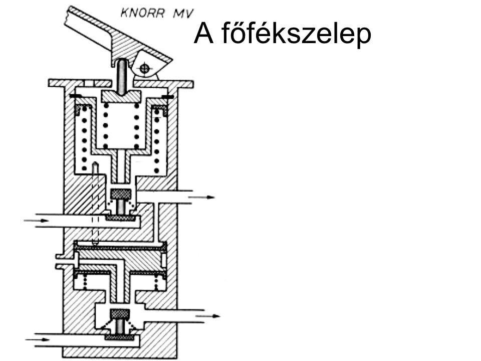 Pótkocsi fékező szelep a.dugattyú b. kiömlo szelep c.