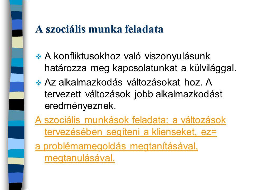 A szociális munka feladata  A konfliktusokhoz való viszonyulásunk határozza meg kapcsolatunkat a külvilággal.
