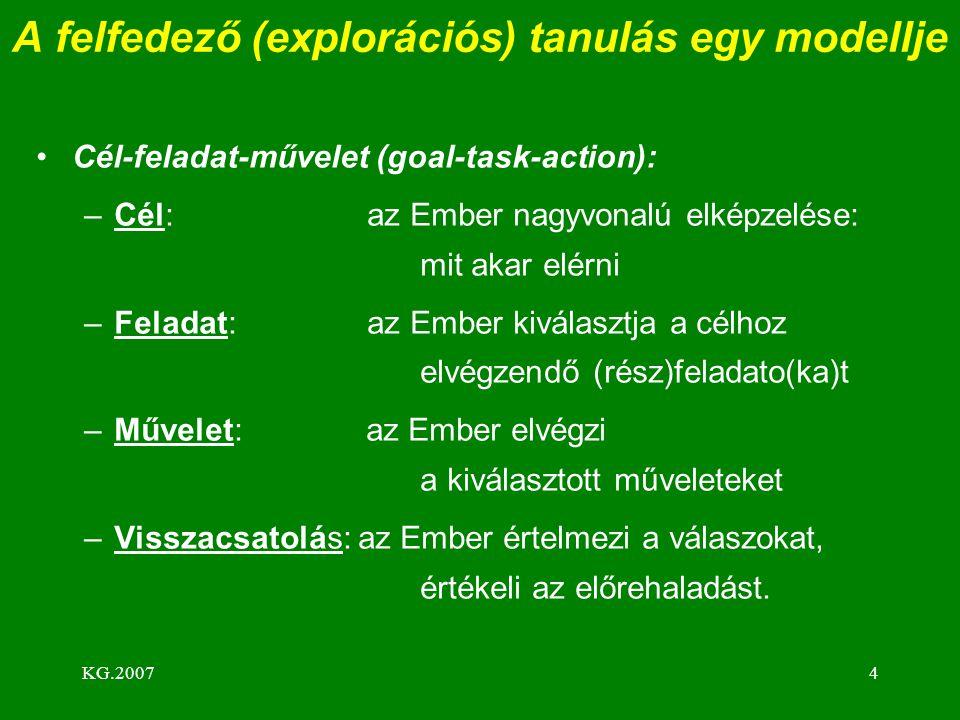 KG.20074 A felfedező (explorációs) tanulás egy modellje Cél-feladat-művelet (goal-task-action): –Cél: az Ember nagyvonalú elképzelése: mit akar elérni –Feladat: az Ember kiválasztja a célhoz elvégzendő (rész)feladato(ka)t –Művelet: az Ember elvégzi a kiválasztott műveleteket –Visszacsatolás: az Ember értelmezi a válaszokat, értékeli az előrehaladást.