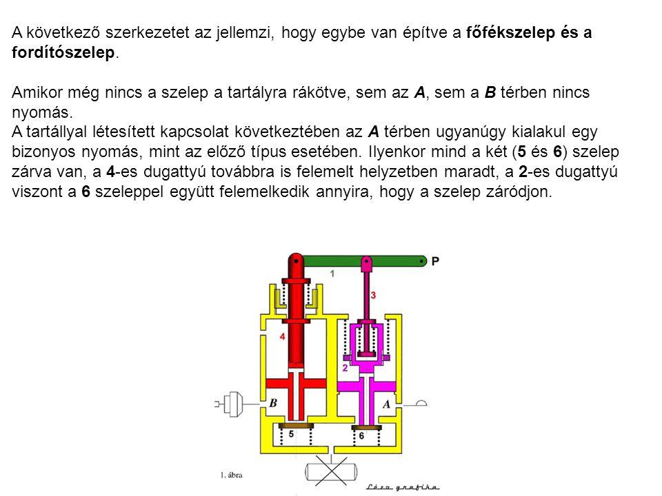 A következő szerkezetet az jellemzi, hogy egybe van építve a főfékszelep és a fordítószelep. Amikor még nincs a szelep a tartályra rákötve, sem az A,