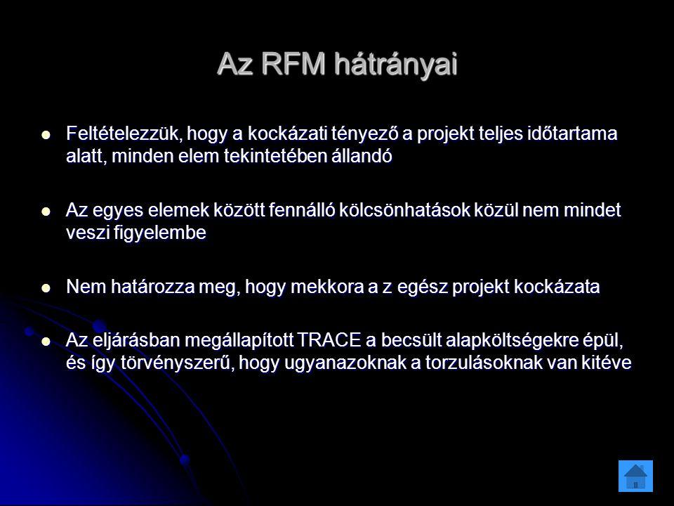 Az RFM hátrányai Feltételezzük, hogy a kockázati tényező a projekt teljes időtartama alatt, minden elem tekintetében állandó Feltételezzük, hogy a koc
