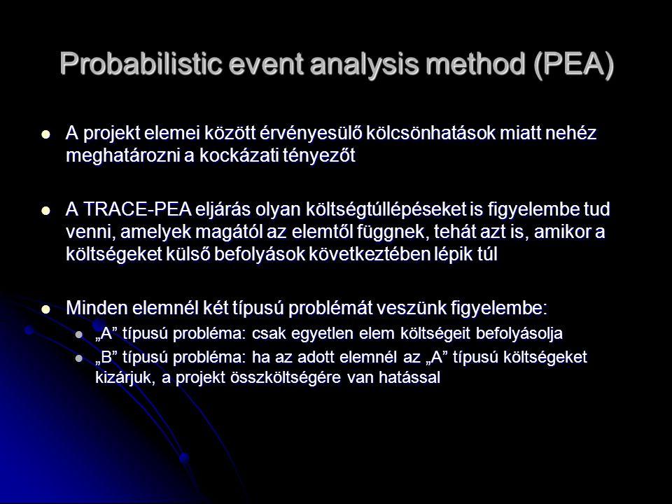 """Probabilistic event analysis method (PEA) A projekt elemei között érvényesülő kölcsönhatások miatt nehéz meghatározni a kockázati tényezőt A projekt elemei között érvényesülő kölcsönhatások miatt nehéz meghatározni a kockázati tényezőt A TRACE-PEA eljárás olyan költségtúllépéseket is figyelembe tud venni, amelyek magától az elemtől függnek, tehát azt is, amikor a költségeket külső befolyások következtében lépik túl A TRACE-PEA eljárás olyan költségtúllépéseket is figyelembe tud venni, amelyek magától az elemtől függnek, tehát azt is, amikor a költségeket külső befolyások következtében lépik túl Minden elemnél két típusú problémát veszünk figyelembe: Minden elemnél két típusú problémát veszünk figyelembe: """"A típusú probléma: csak egyetlen elem költségeit befolyásolja """"A típusú probléma: csak egyetlen elem költségeit befolyásolja """"B típusú probléma: ha az adott elemnél az """"A típusú költségeket kizárjuk, a projekt összköltségére van hatással """"B típusú probléma: ha az adott elemnél az """"A típusú költségeket kizárjuk, a projekt összköltségére van hatással"""