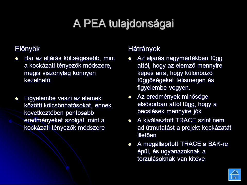 A PEA tulajdonságai Előnyök Bár az eljárás költségesebb, mint a kockázati tényezők módszere, mégis viszonylag könnyen kezelhető. Bár az eljárás költsé