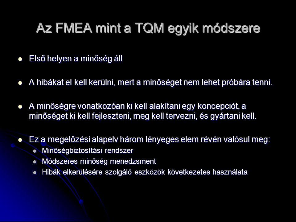Az FMEA mint a TQM egyik módszere Első helyen a minőség áll Első helyen a minőség áll A hibákat el kell kerülni, mert a minőséget nem lehet próbára te