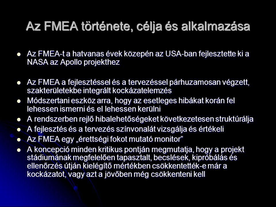 Az FMEA története, célja és alkalmazása Az FMEA-t a hatvanas évek közepén az USA-ban fejlesztette ki a NASA az Apollo projekthez Az FMEA-t a hatvanas