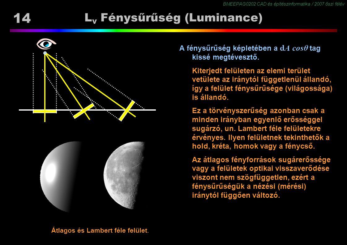 BMEEPAG0202 CAD és építészinformatika / 2007 őszi félév 14 L v Fénysűrűség (Luminance) A fénysűrűség képletében a dA cosθ tag kissé megtévesztő. Kiter