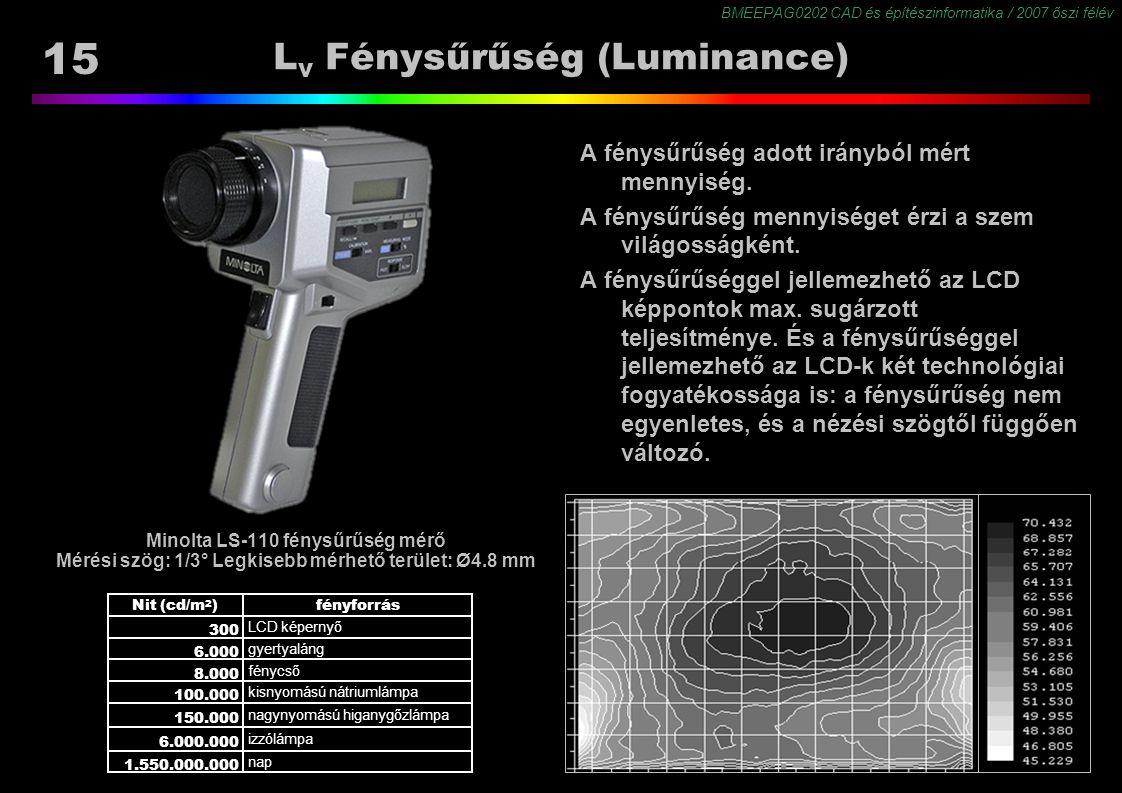 BMEEPAG0202 CAD és építészinformatika / 2007 őszi félév 15 L v Fénysűrűség (Luminance) Minolta LS-110 fénysűrűség mérő Mérési szög: 1/3° Legkisebb mér