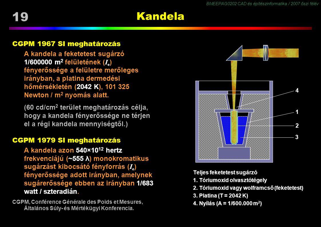 BMEEPAG0202 CAD és építészinformatika / 2007 őszi félév 19 Kandela CGPM 1967 SI meghatározás A kandela a feketetest sugárzó 1/600000 m 2 felületének (