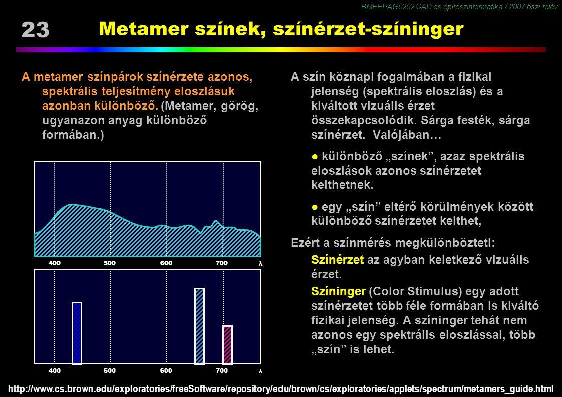 BMEEPAG0202 CAD és építészinformatika / 2007 őszi félév 23 Metamer színek, színérzet-színinger A metamer színpárok színérzete azonos, spektrális telje