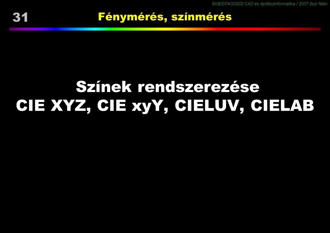 BMEEPAG0202 CAD és építészinformatika / 2007 őszi félév 31 Fénymérés, színmérés Színek rendszerezése CIE XYZ, CIE xyY, CIELUV, CIELAB