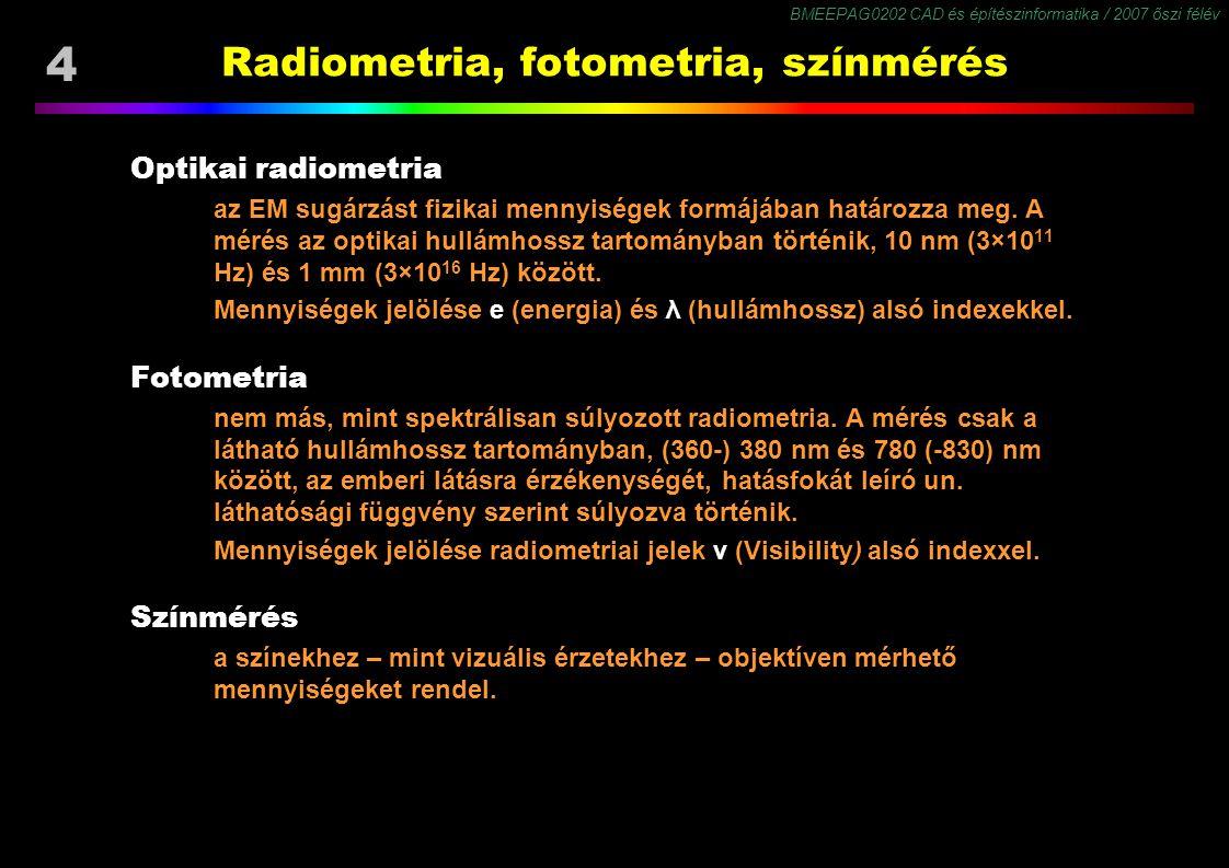 BMEEPAG0202 CAD és építészinformatika / 2007 őszi félév 4 Radiometria, fotometria, színmérés Optikai radiometria az EM sugárzást fizikai mennyiségek f