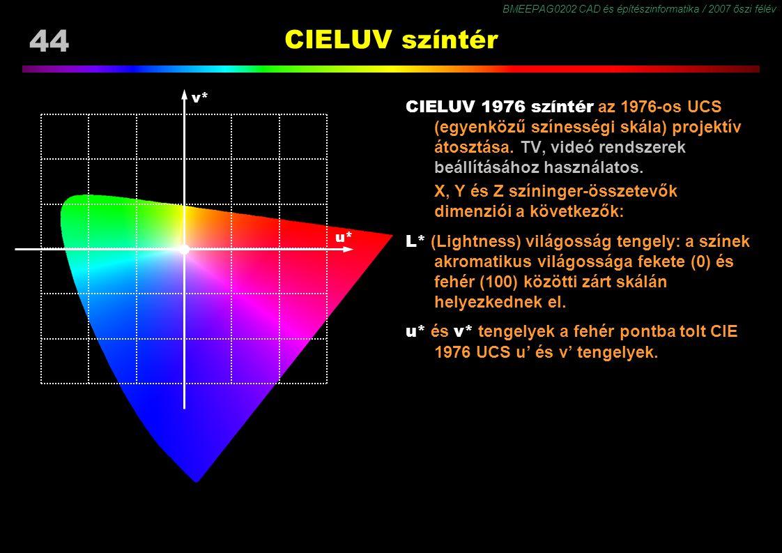 BMEEPAG0202 CAD és építészinformatika / 2007 őszi félév 44 CIELUV színtér CIELUV 1976 színtér az 1976-os UCS (egyenközű színességi skála) projektív át