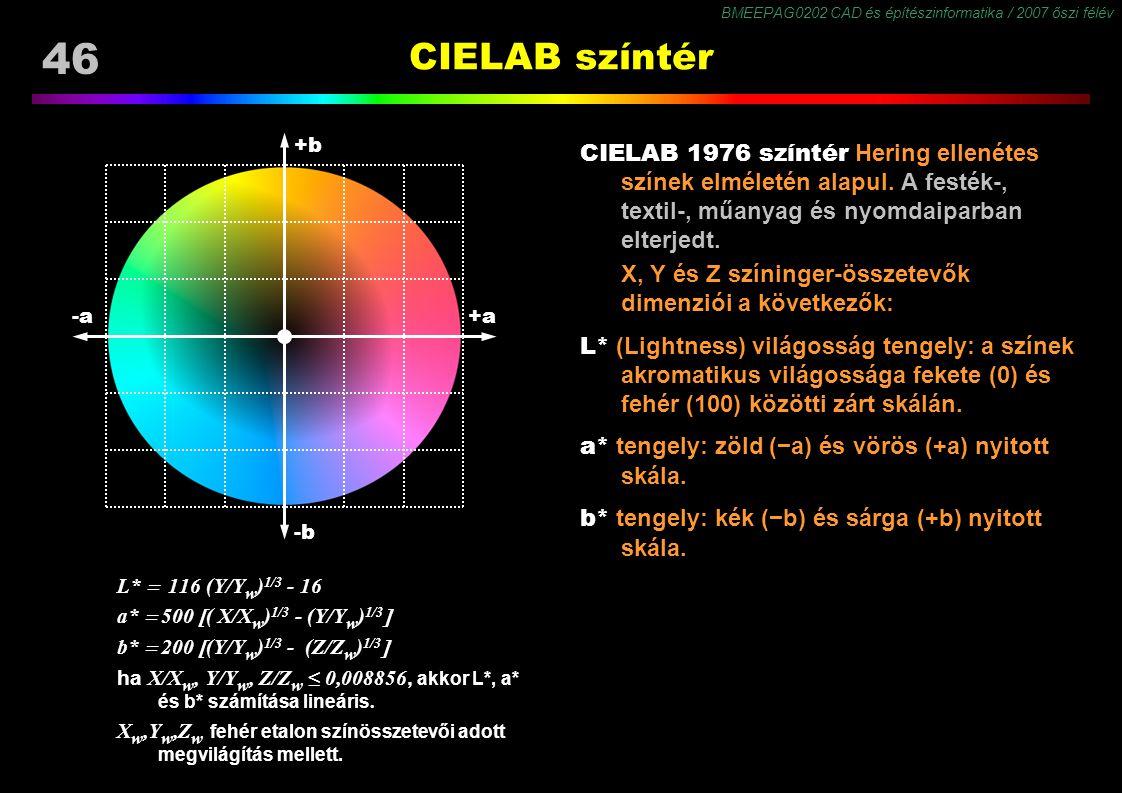 BMEEPAG0202 CAD és építészinformatika / 2007 őszi félév 46 CIELAB színtér L*  116 (Y/Y w ) 1/3 - 16 a*  500  ( X/X w ) 1/3 - (Y/Y w ) 1/3  b*  20