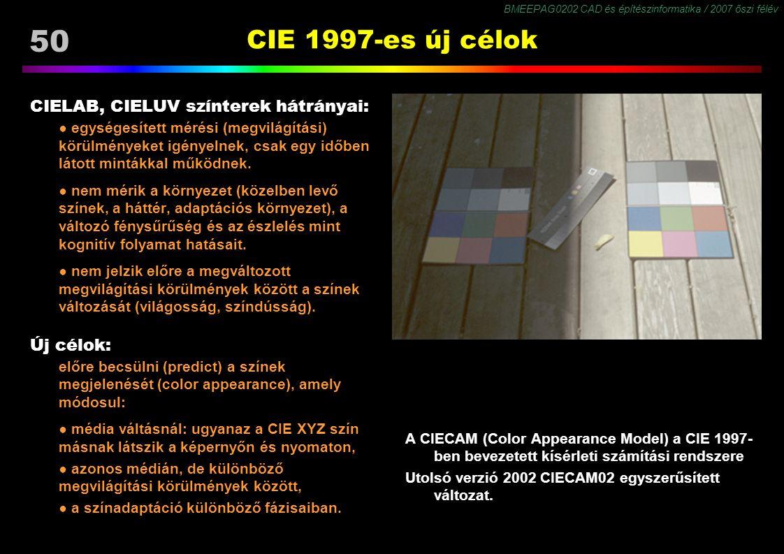 BMEEPAG0202 CAD és építészinformatika / 2007 őszi félév 50 CIE 1997-es új célok CIELAB, CIELUV színterek hátrányai: ● egységesített mérési (megvilágít
