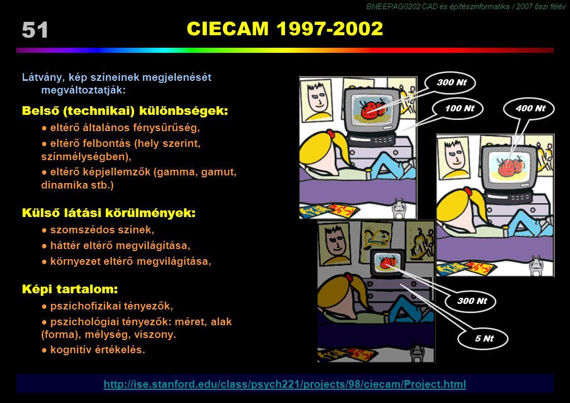 BMEEPAG0202 CAD és építészinformatika / 2007 őszi félév 51 CIECAM 1997-2002 Látvány, kép színeinek megjelenését megváltoztatják: Belső (technikai) kül