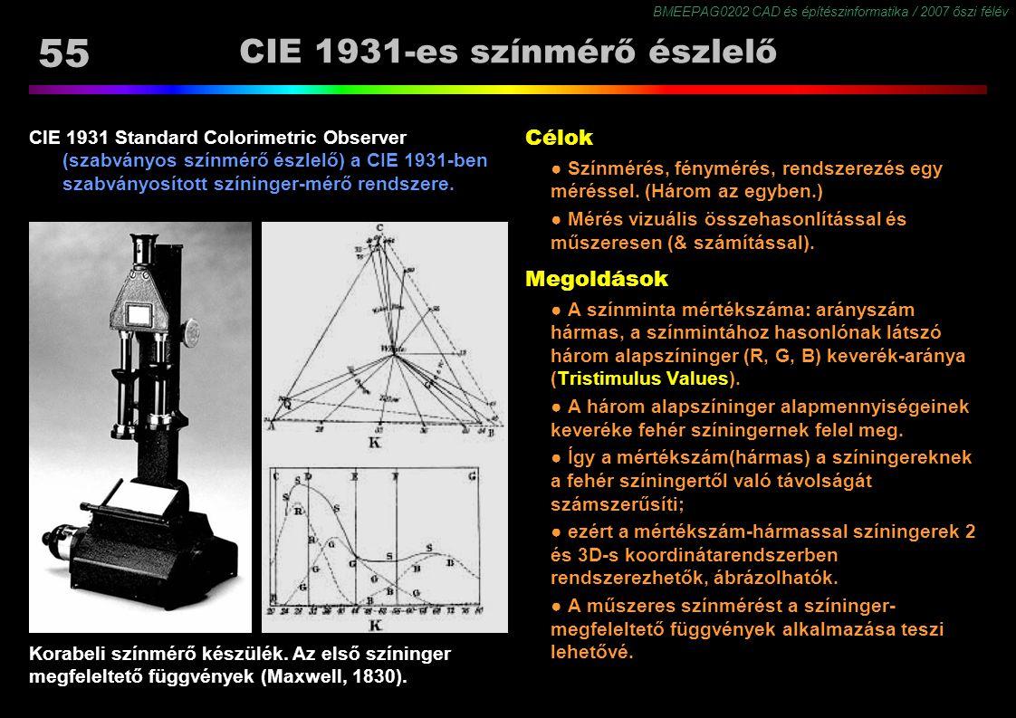 BMEEPAG0202 CAD és építészinformatika / 2007 őszi félév 55 CIE 1931-es színmérő észlelő Célok ● Színmérés, fénymérés, rendszerezés egy méréssel. (Háro