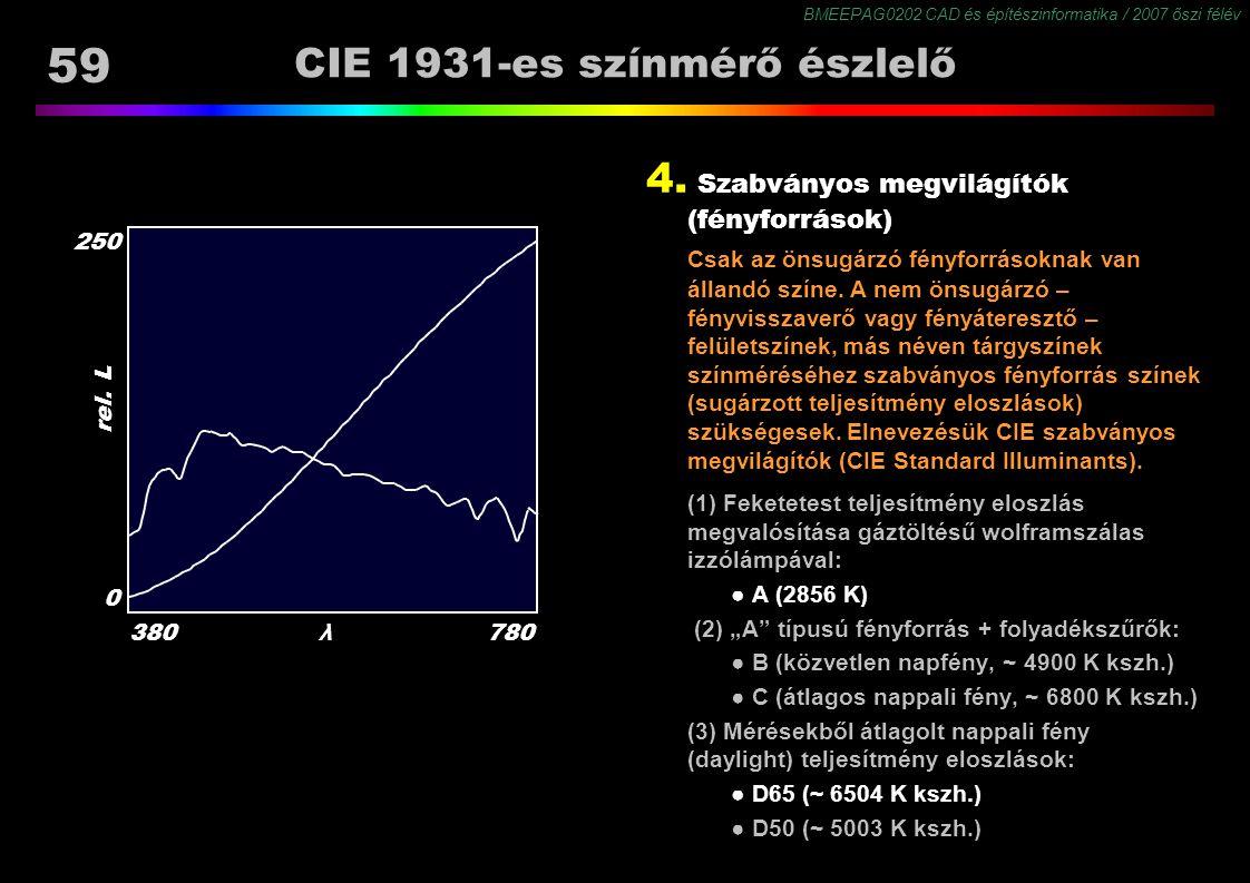 BMEEPAG0202 CAD és építészinformatika / 2007 őszi félév 59 CIE 1931-es színmérő észlelő 4. Szabványos megvilágítók (fényforrások) Csak az önsugárzó fé