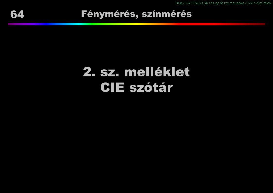 BMEEPAG0202 CAD és építészinformatika / 2007 őszi félév 64 Fénymérés, színmérés 2. sz. melléklet CIE szótár