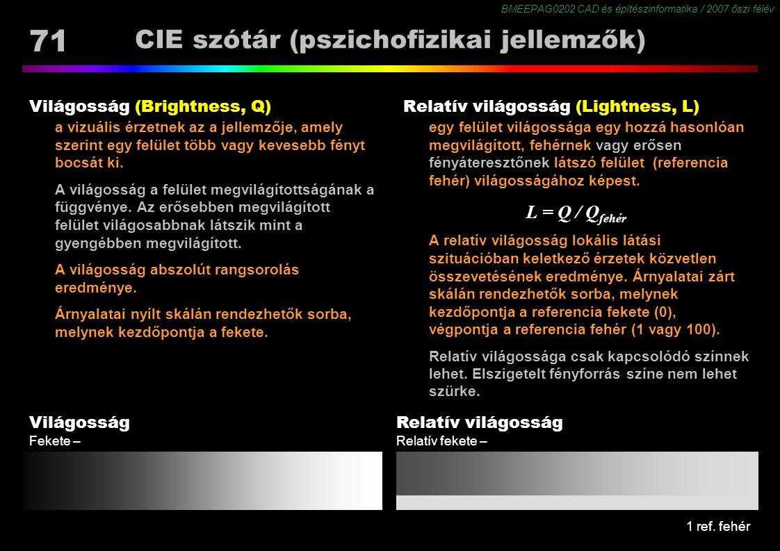 BMEEPAG0202 CAD és építészinformatika / 2007 őszi félév 71 CIE szótár (pszichofizikai jellemzők) Világosság (Brightness, Q) a vizuális érzetnek az a j