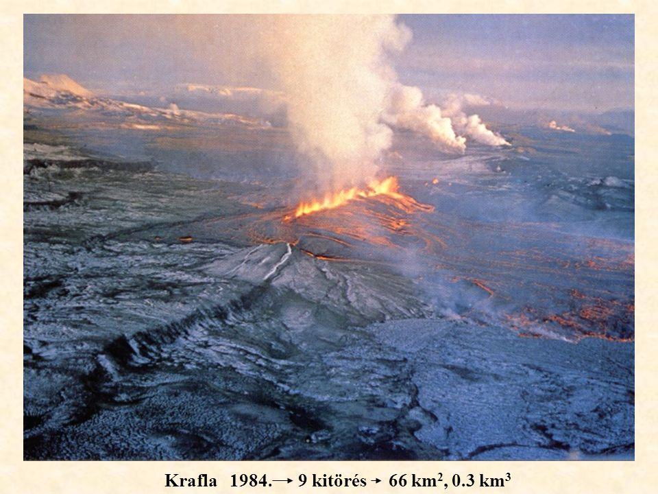 Krafla 1984. 9 kitörés 66 km 2, 0.3 km 3