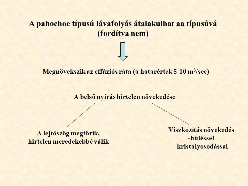A pahoehoe típusú lávafolyás átalakulhat aa típusúvá (fordítva nem) Megnövekszik az effúziós ráta (a határérték 5-10 m 3 /sec) A belső nyírás hirtelen