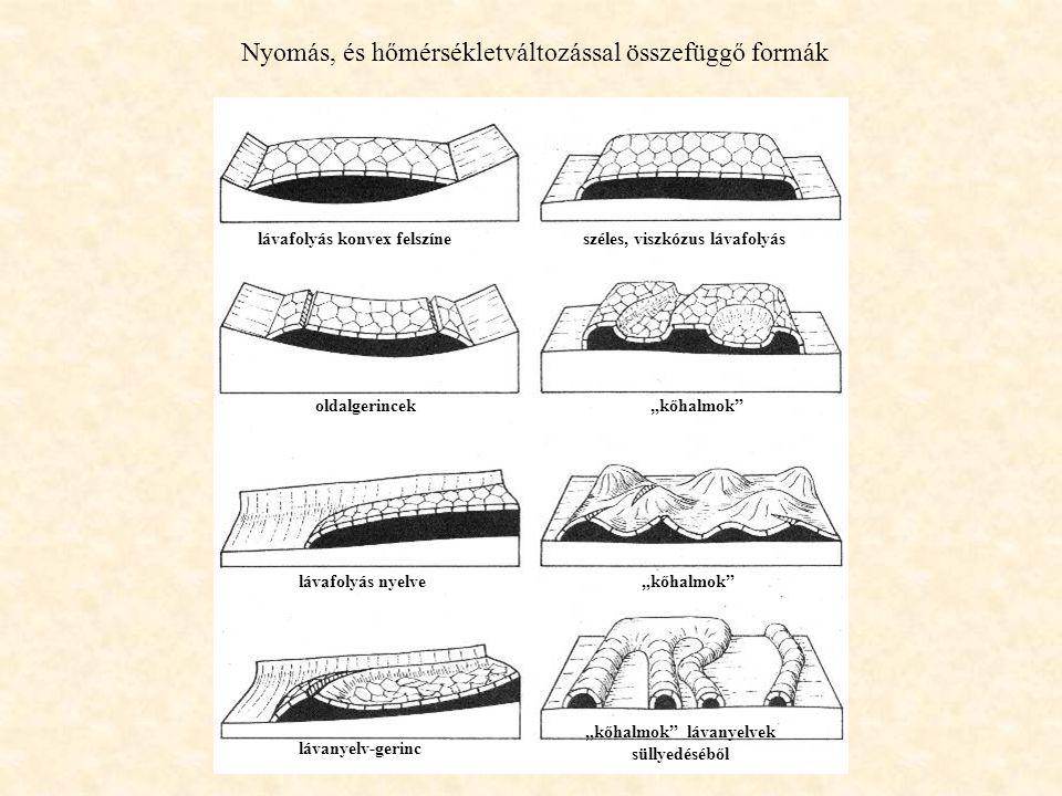 """Nyomás, és hőmérsékletváltozással összefüggő formák lávafolyás konvex felszíneszéles, viszkózus lávafolyás oldalgerincek""""kőhalmok"""" lávafolyás nyelve""""k"""