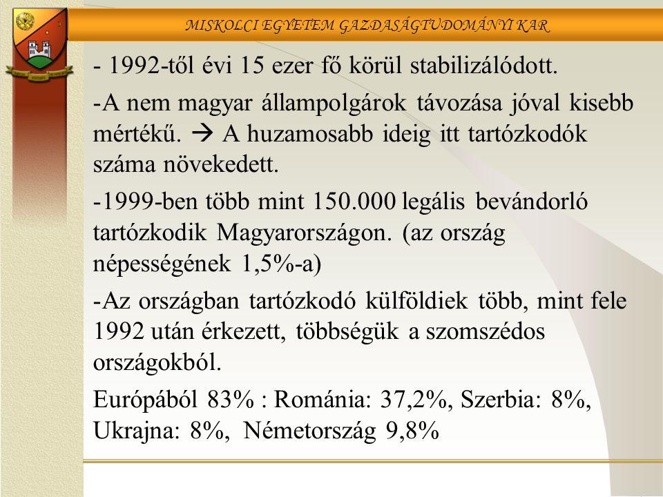 MISKOLCI EGYETEM GAZDASÁGTUDOMÁNYI KAR - 1992-től évi 15 ezer fő körül stabilizálódott.