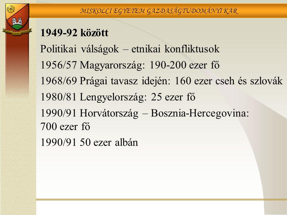 MISKOLCI EGYETEM GAZDASÁGTUDOMÁNYI KAR 1949-92 között Politikai válságok – etnikai konfliktusok 1956/57 Magyarország: 190-200 ezer fő 1968/69 Prágai tavasz idején: 160 ezer cseh és szlovák 1980/81 Lengyelország: 25 ezer fő 1990/91 Horvátország – Bosznia-Hercegovina: 700 ezer fő 1990/91 50 ezer albán