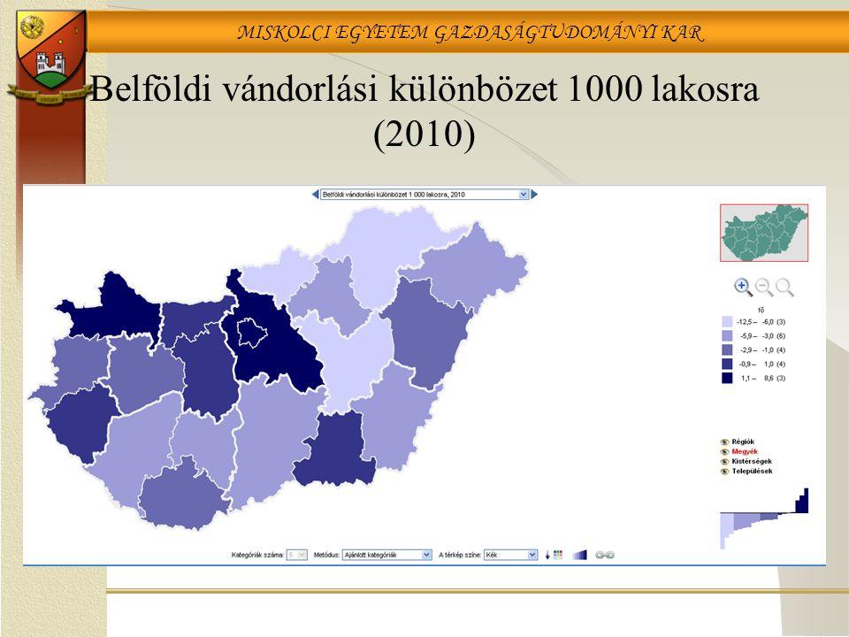 MISKOLCI EGYETEM GAZDASÁGTUDOMÁNYI KAR Belföldi vándorlási különbözet 1000 lakosra (2010)
