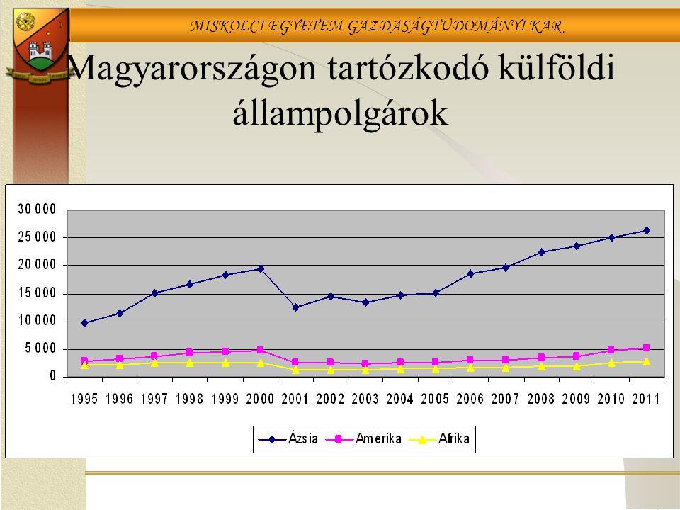 MISKOLCI EGYETEM GAZDASÁGTUDOMÁNYI KAR Magyarországon tartózkodó külföldi állampolgárok