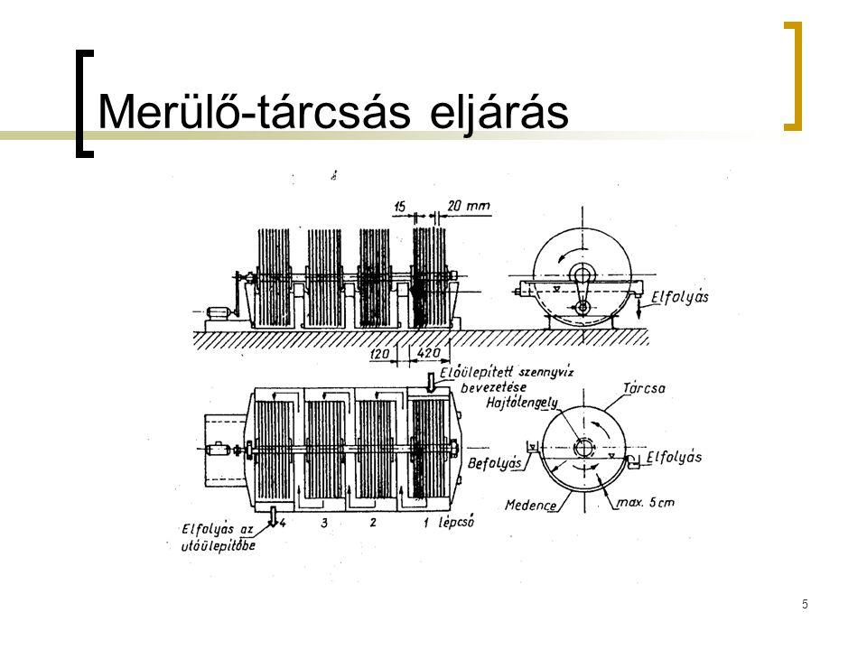 6 Elárasztott vagy nyomás alatti fixfilmes bio-reaktorok