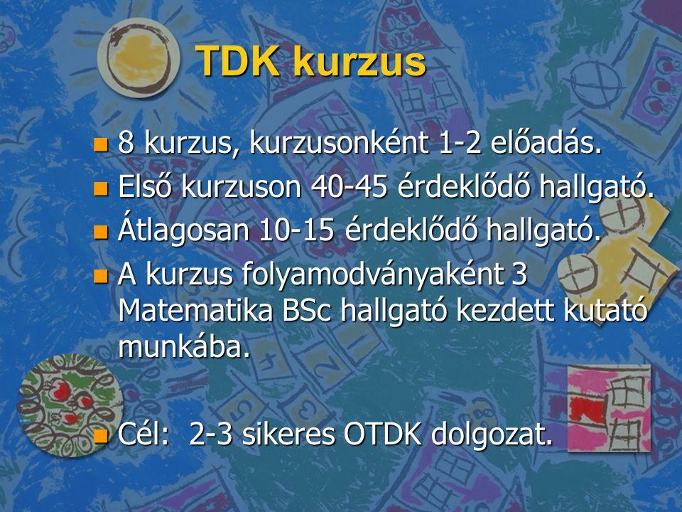 TDK kurzus n 8 kurzus, kurzusonként 1-2 előadás. n Első kurzuson 40-45 érdeklődő hallgató.