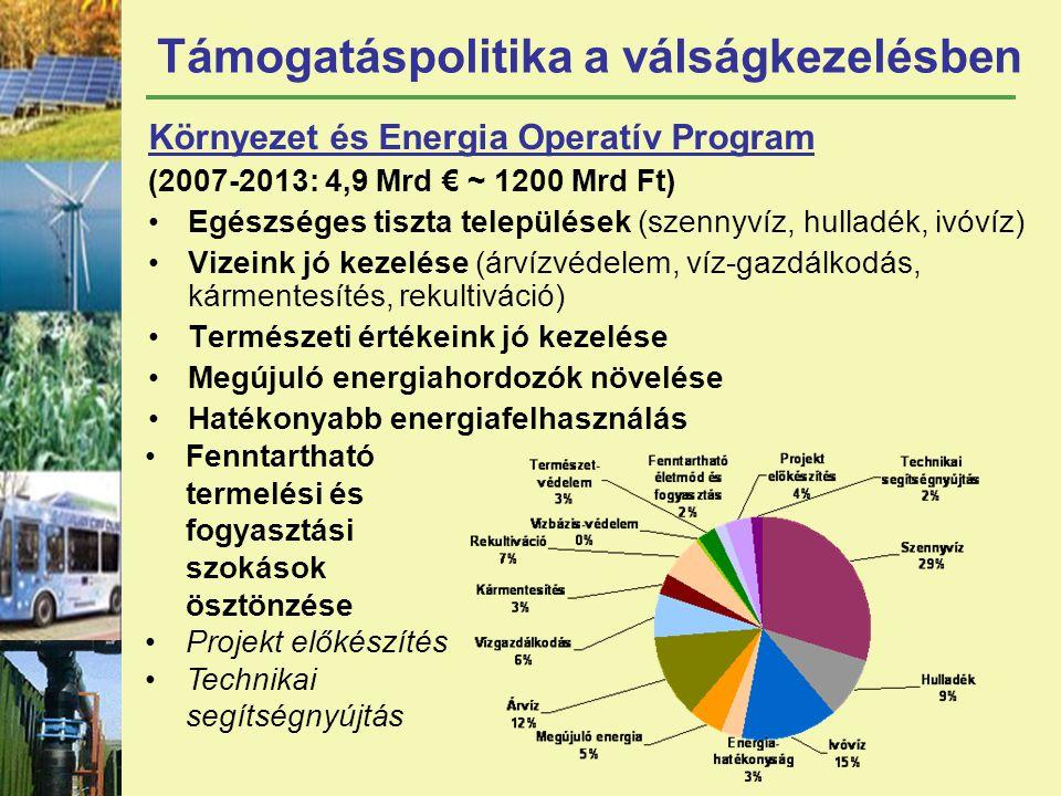 Támogatáspolitika a válságkezelésben Környezet és Energia Operatív Program (2007-2013: 4,9 Mrd € ~ 1200 Mrd Ft) Egészséges tiszta települések (szennyvíz, hulladék, ivóvíz) Vizeink jó kezelése (árvízvédelem, víz-gazdálkodás, kármentesítés, rekultiváció) Természeti értékeink jó kezelése Megújuló energiahordozók növelése Hatékonyabb energiafelhasználás Fenntartható termelési és fogyasztási szokások ösztönzése Projekt előkészítés Technikai segítségnyújtás