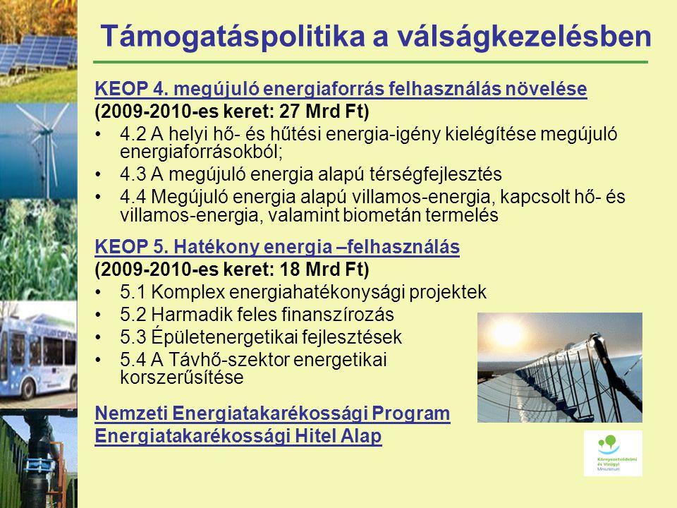 Támogatáspolitika a válságkezelésben KEOP 4.