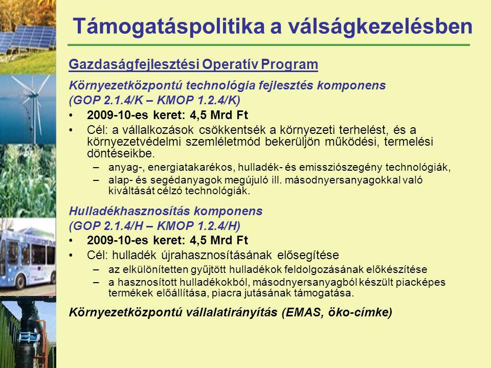 Támogatáspolitika a válságkezelésben Gazdaságfejlesztési Operatív Program Környezetközpontú technológia fejlesztés komponens (GOP 2.1.4/K – KMOP 1.2.4/K) 2009-10-es keret: 4,5 Mrd Ft Cél: a vállalkozások csökkentsék a környezeti terhelést, és a környezetvédelmi szemléletmód bekerüljön működési, termelési döntéseikbe.