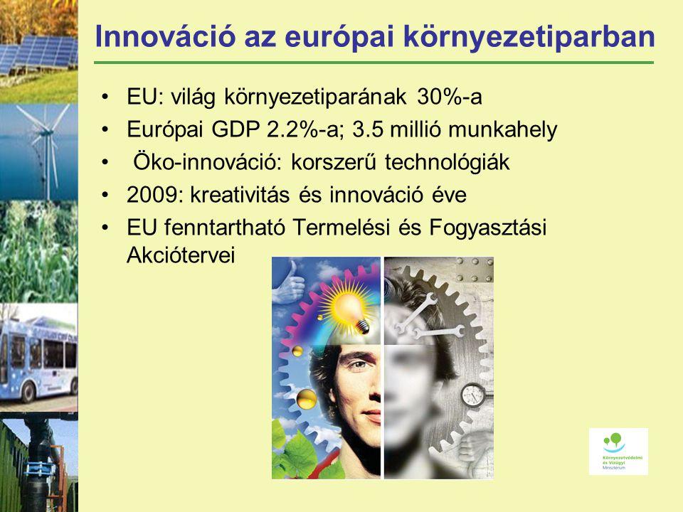 Innováció az európai környezetiparban EU: világ környezetiparának 30%-a Európai GDP 2.2%-a; 3.5 millió munkahely Öko-innováció: korszerű technológiák 2009: kreativitás és innováció éve EU fenntartható Termelési és Fogyasztási Akciótervei